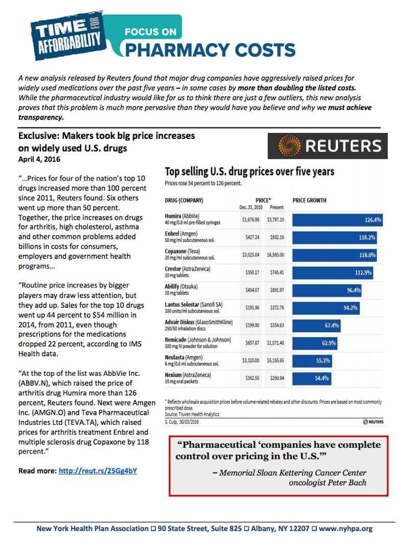Reuters Drug Pricing Analysis