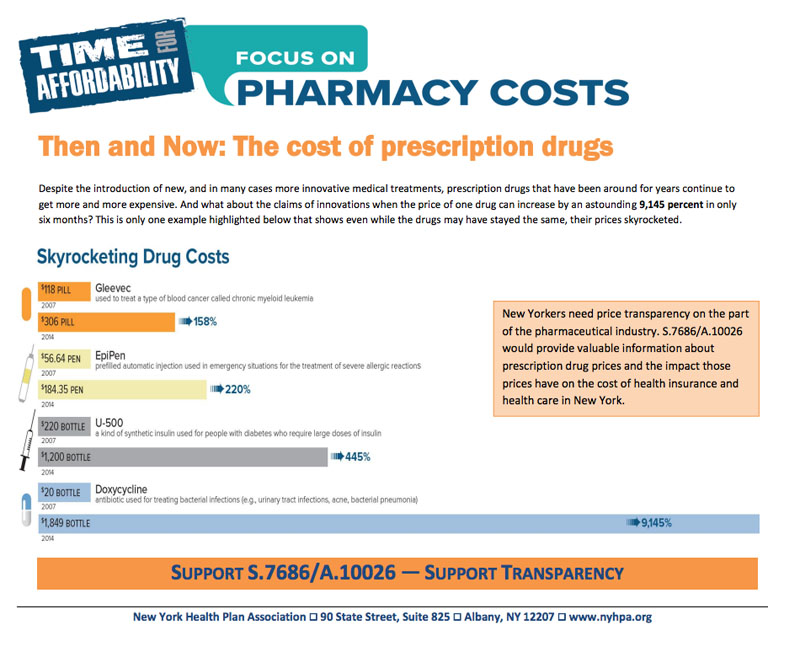 Then and Now: The cost of prescription drugs