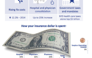 Health Insurance Reality Check